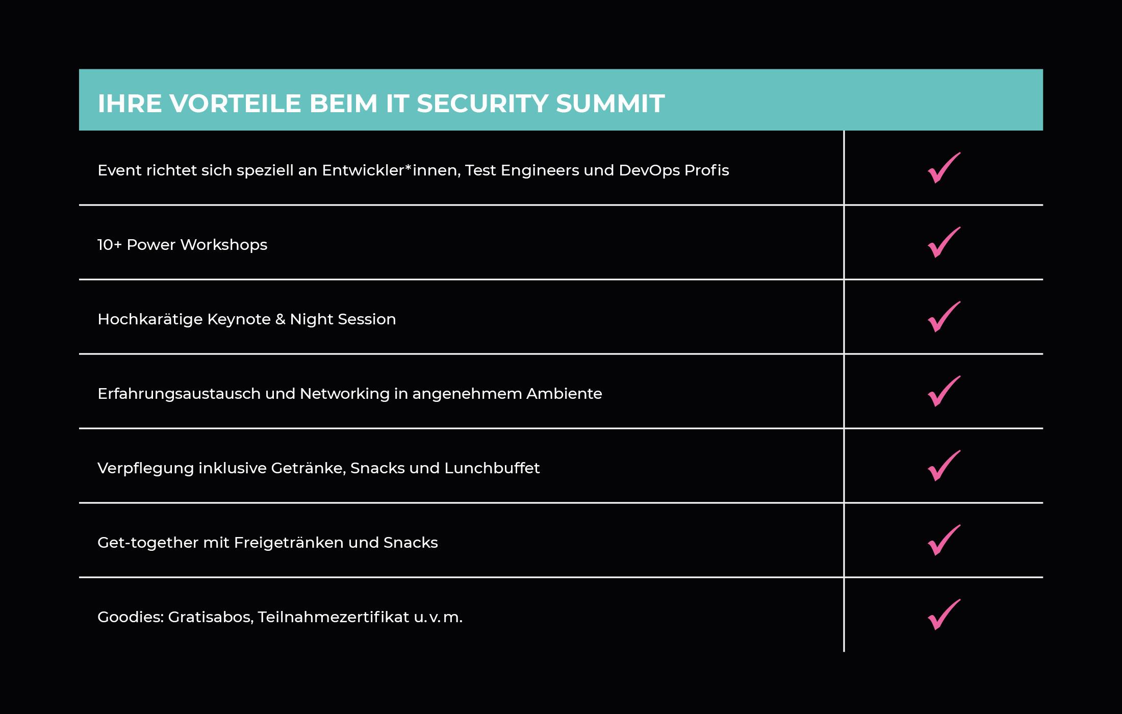 Vorteile IT Security Summit